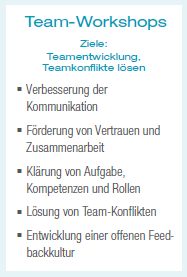 Team Workshops